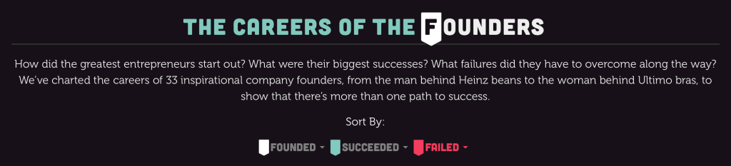 Fleximize Careers of the Founders