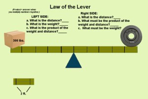 Law of the Lever « My Blog