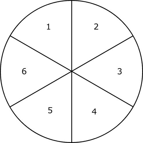 Afbeeldingsresultaat voor cirkel in 6 delen