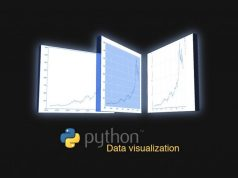 Python Data Visualization