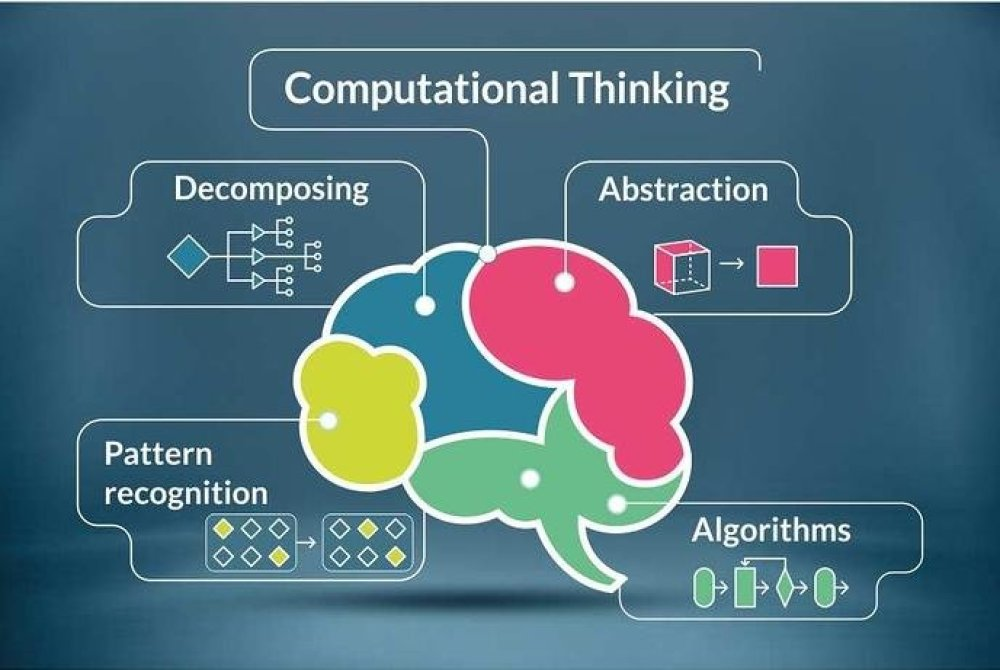 computational thinking for kids