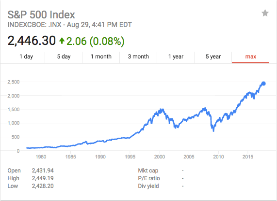 s&p-500-index-fund-performance-1980