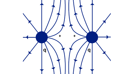CBSE Class 12th Physics Notes - Electric Field
