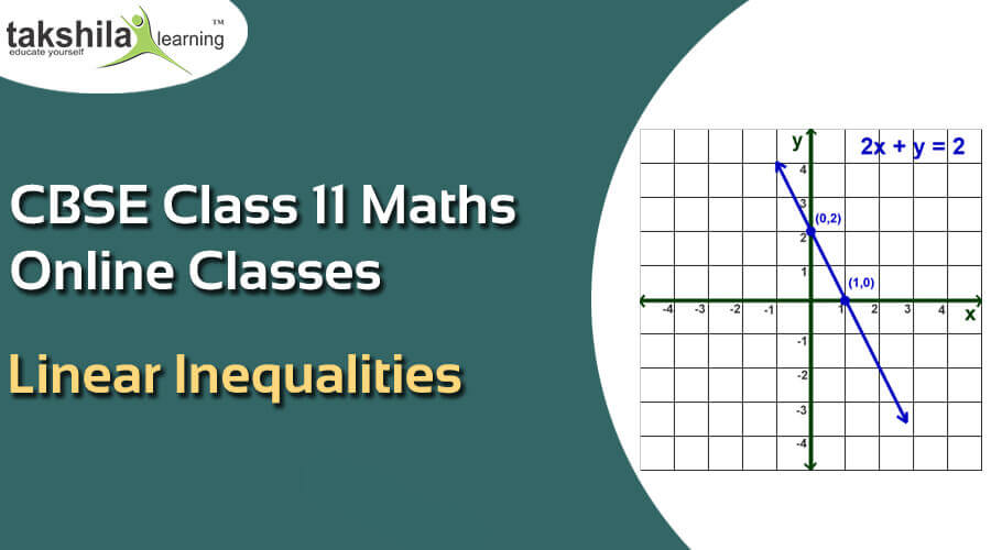 NCERT Solutions for Class 11 Maths Linear Inequalities Chapter 6