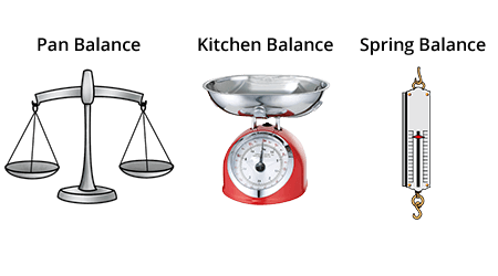 CBSE Class 3 Maths - Weight and Capacity Practice Worksheets for class 3