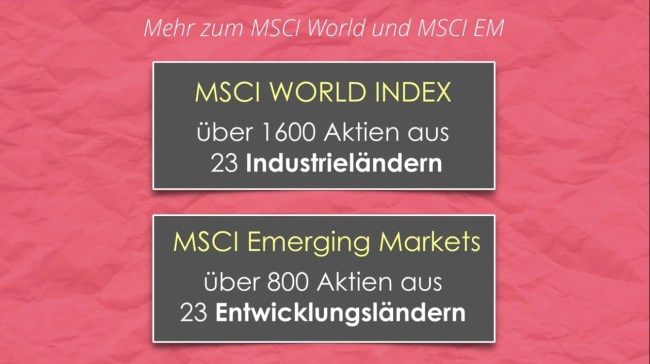 Vergleich MSCI WORLD MSCI Emerging Markets