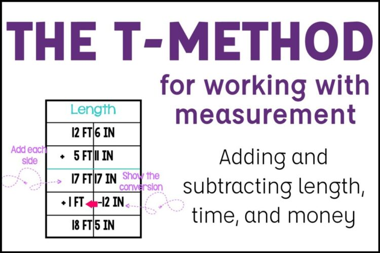 T method strategy for measurement conversions
