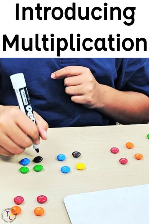 introducing multiplication text with equal groups image
