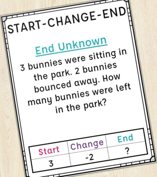 End Unknown Start Change End Poster