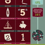 New Year's Resolutions Do you make one? How many people stick to them? Infographic