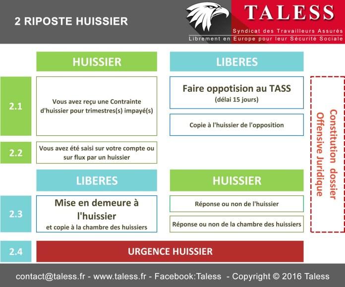 2 Plan-riposte-huissier-taless