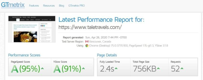 GTmetrix, score A 95% website speed test