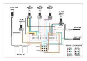 Ibanez Bass Wiring Diagram  Somurich