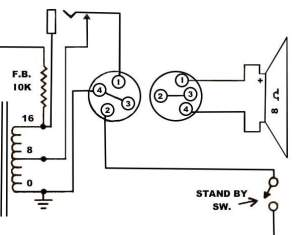 Technical  Amplifier   TalkBass
