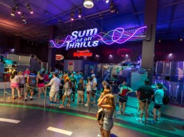 The sum of all Thrills Epcot