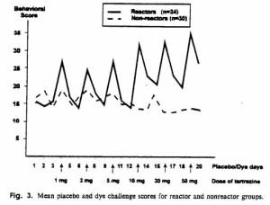 Rowe1994-chart