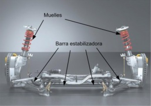 barra-estabilizadora suspension y amortiguacion
