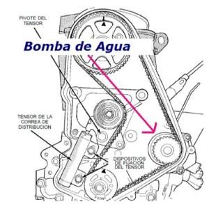 Oferta Distribución coche taller mecánico