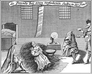 Aus Paul Kirchners: Jüdisches Ceremoniell, 1734