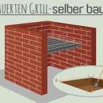 Gemauerten Grill Selber Bauen Diy Gartengrill Talu De