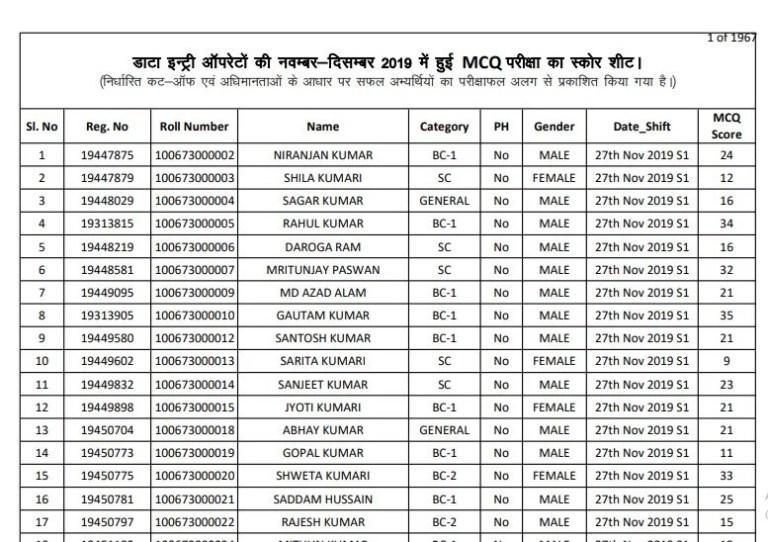 BELTRON DEO Result 2020 Released – Check Cut Off, Merit List @ bsedc.bihar.gov.in