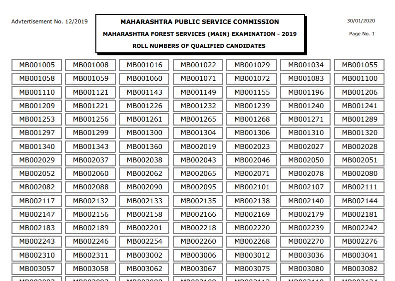 MPSC Forest Service Prelims Result 2019