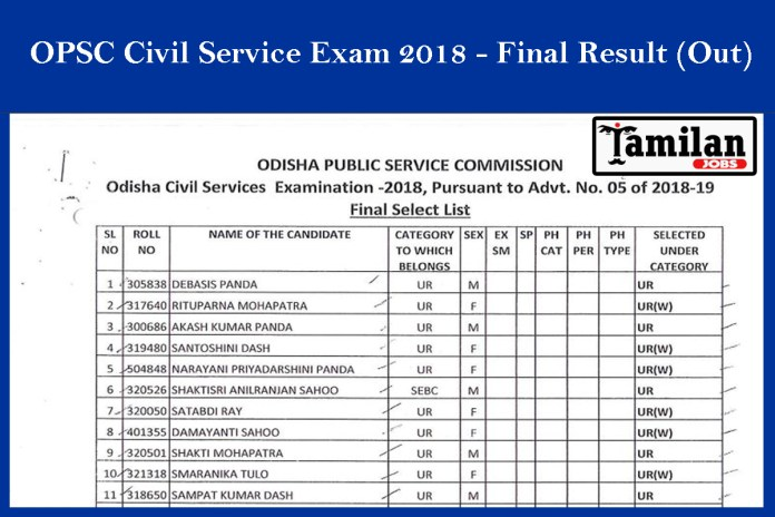 OPSC Civil Service Exam 2018 - Final Result (Out)