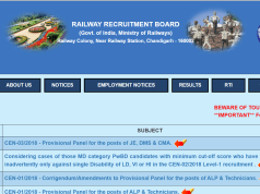 RRB RRC Group D Admit Card 2019-20 (Level-1) Live Updates