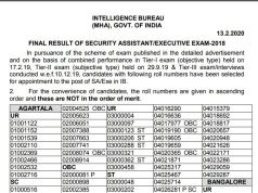 IB Security Assistant Final Result 2020