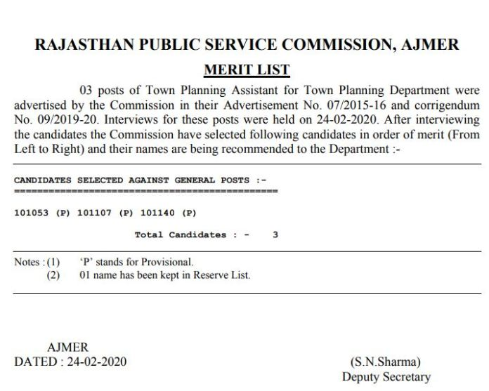 RPSC Town Planning Assistant Result 2020 OUT | Download Merit List