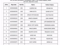 Gauhati High Court Stenographer Result 2020