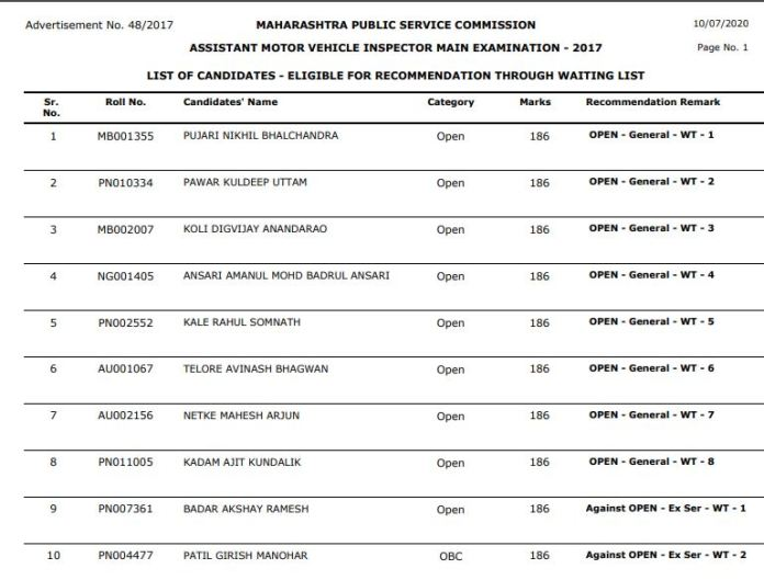 MPSC AMVI Result 2020 OUT | Assistant Motor Vehicle Inspector Selection List