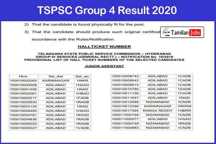TSPSC Group 4 Result 2020