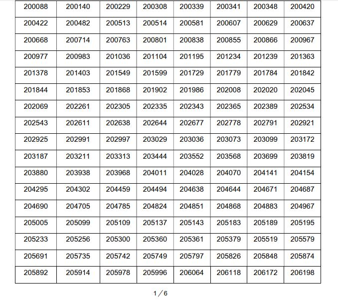 UKPSC ARO Result 2020 OUT | Download ARO, Translator, Typist Merit List