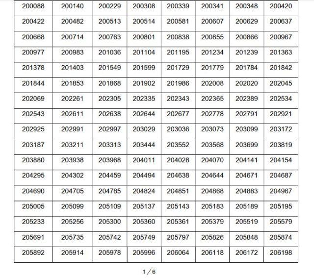 UKPSC ARO Result 2020
