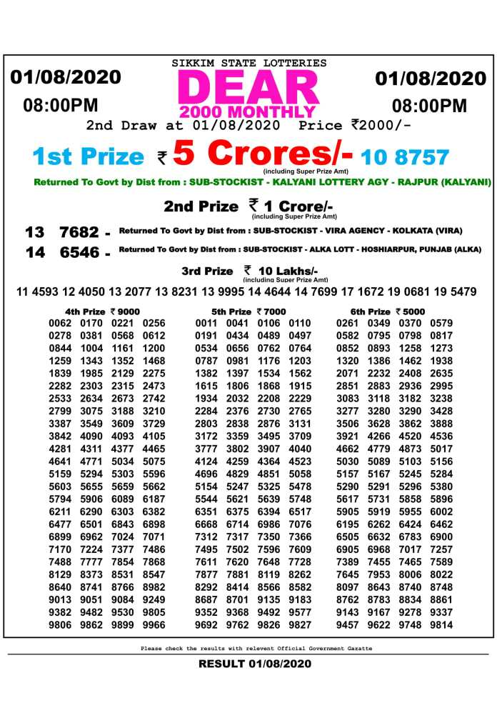 Sikkim State Dear 2000 Monthly Result