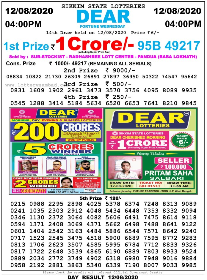 Sikkim State Lottery Sambad Result 12.8.2020 at 4 PM