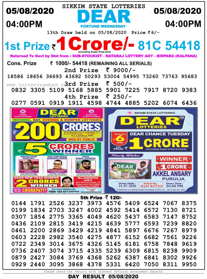 Sikkim State Lottery Sambad Result 5.8.2020 at 4 PM