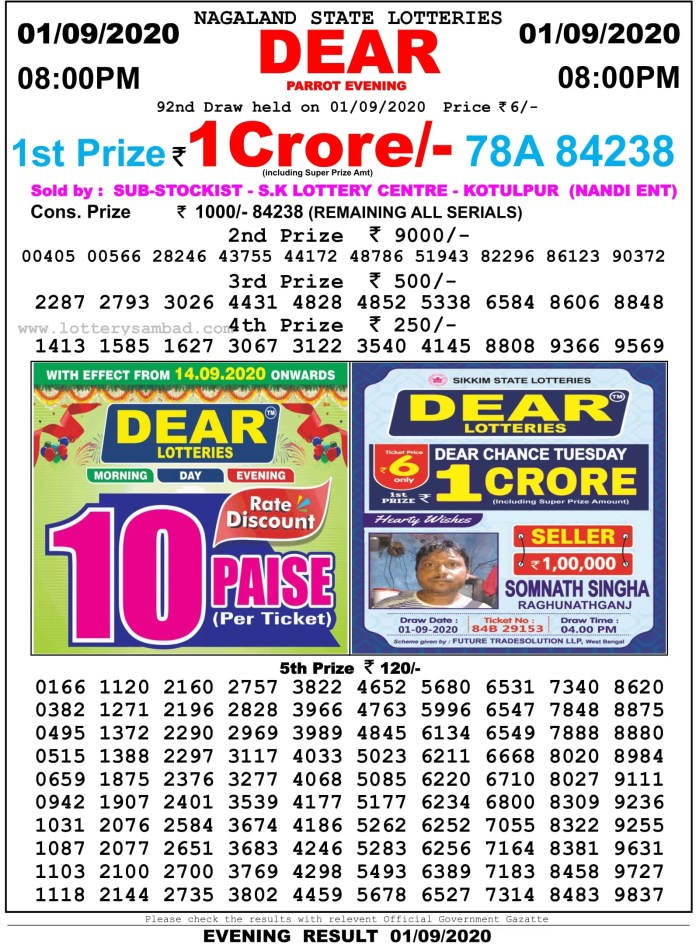 Nagaland State Lottery Result 8 PM 1.9.2020