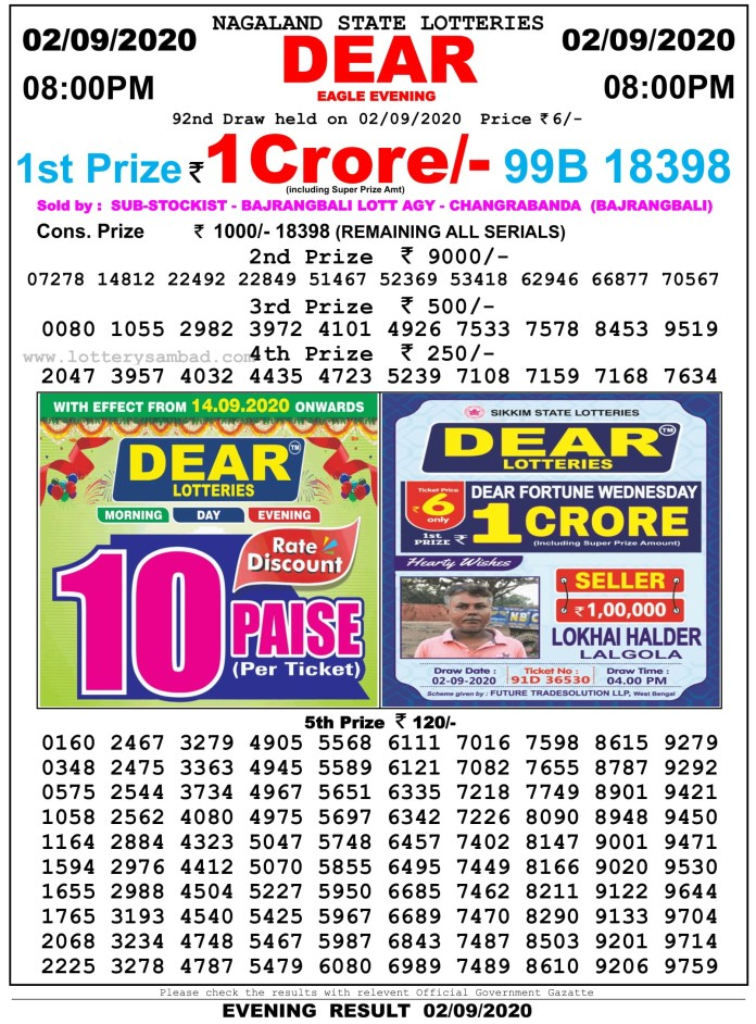 Nagaland State Lottery Result 8 PM 2.9.2020
