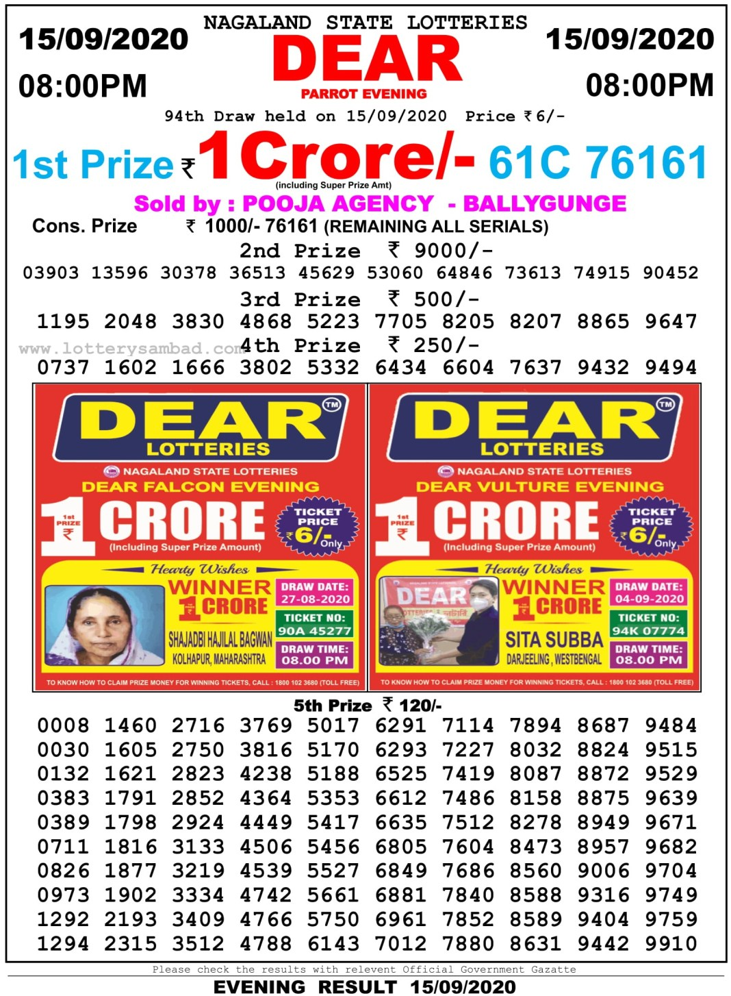 Nagaland State Lottery Result 8 PM15.9.2020