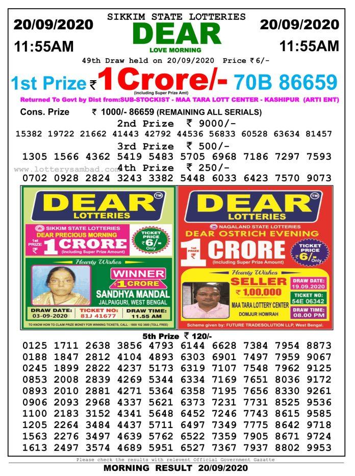 Sikkim Lottery Sambad Result 11.55 AM Result 20.9.2020