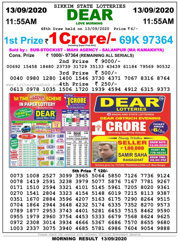 Sikkim Lottery sambad Result 11 55 AM 13.9.2020