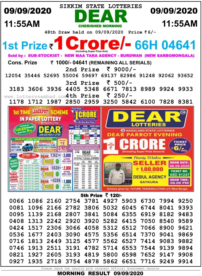 Sikkim State Lottery Result 11.55 AM 9.9.2020
