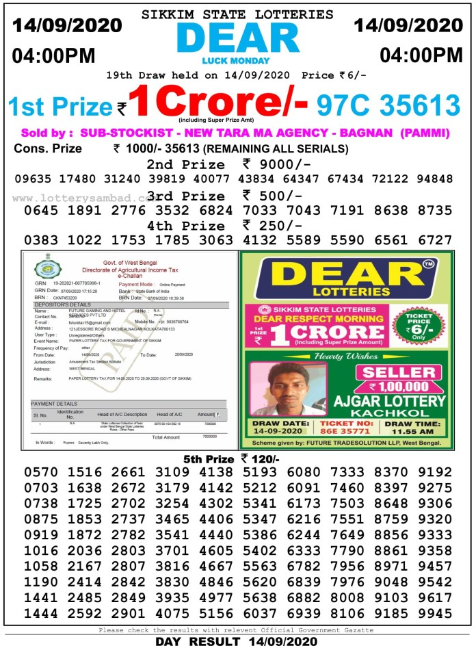 Sikkim State Lottery Result 4 PM 14.9.2020