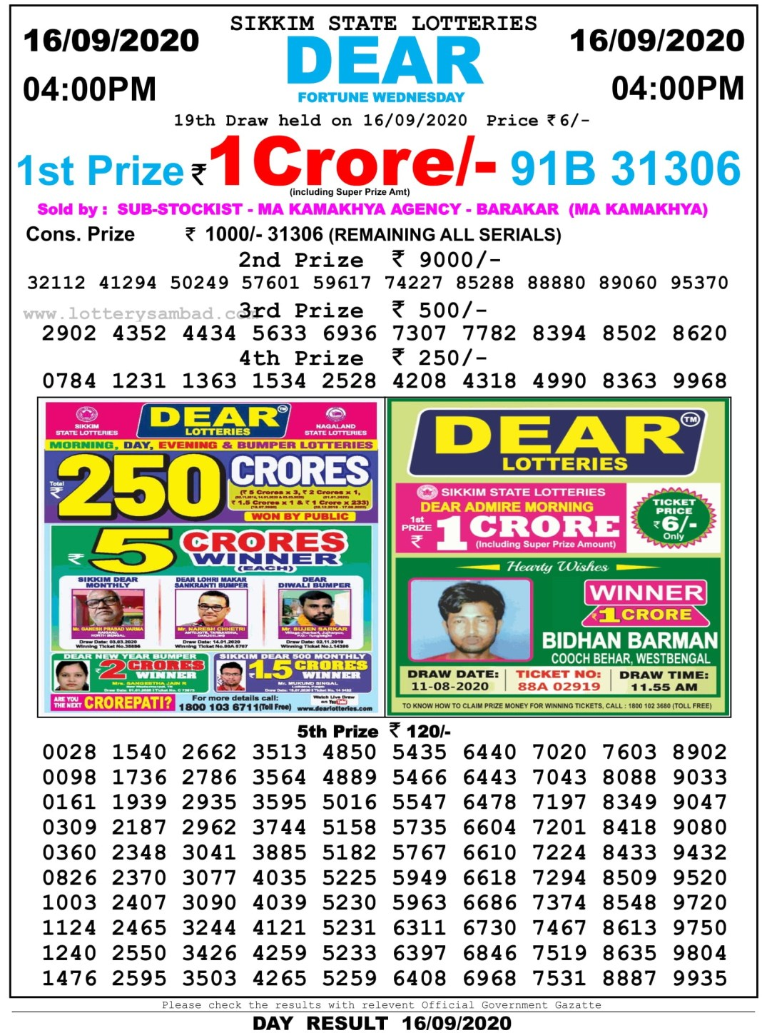 Sikkim State Lottery Result 4 PM 16.9.2020