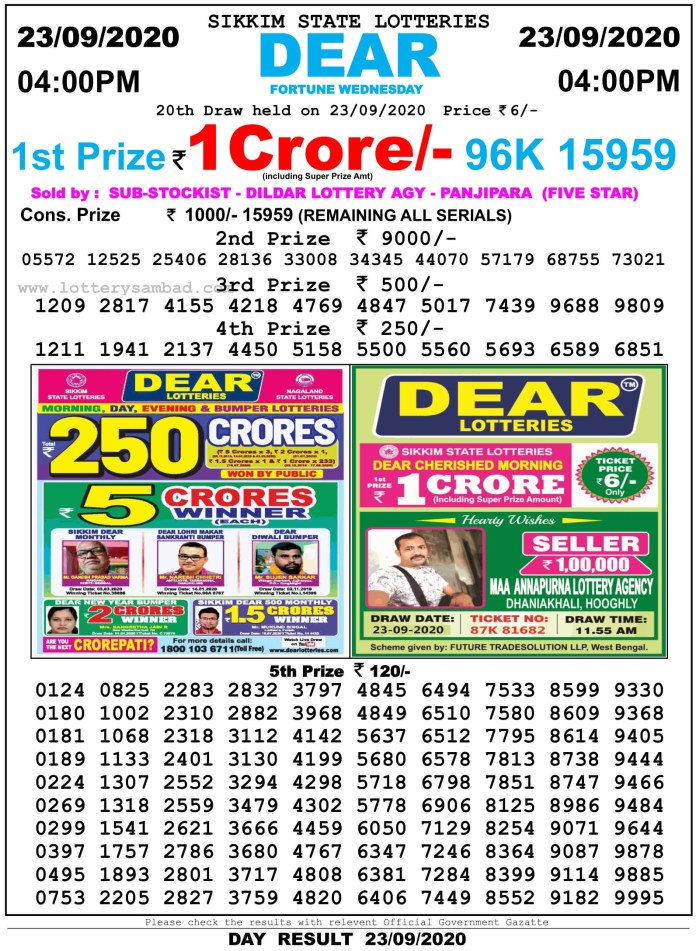 Sikkim State Lottery Result 4 PM 23.9.2020