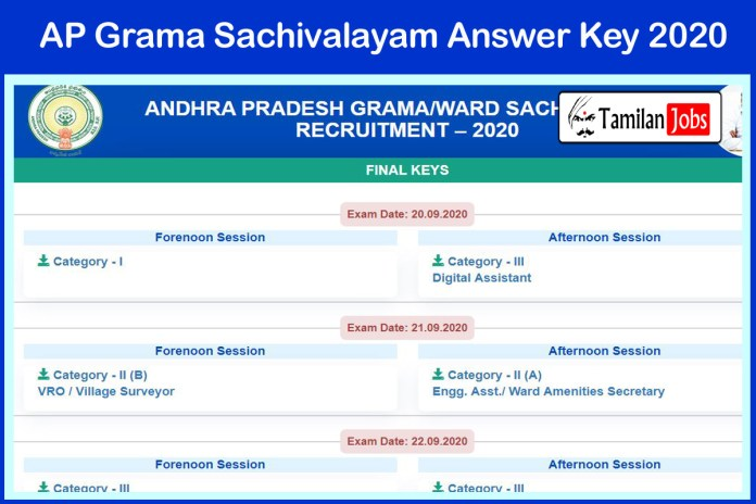 AP Grama Sachivalayam Answer Key 2020 Out | Just Now Released