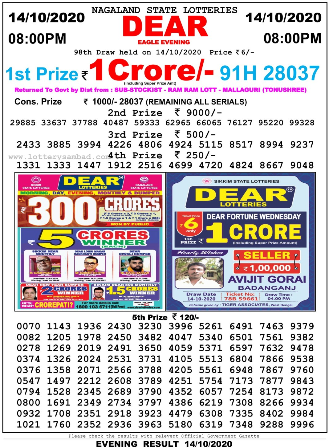 Nagaland State Lottery Result 8 PM 14.10.2020
