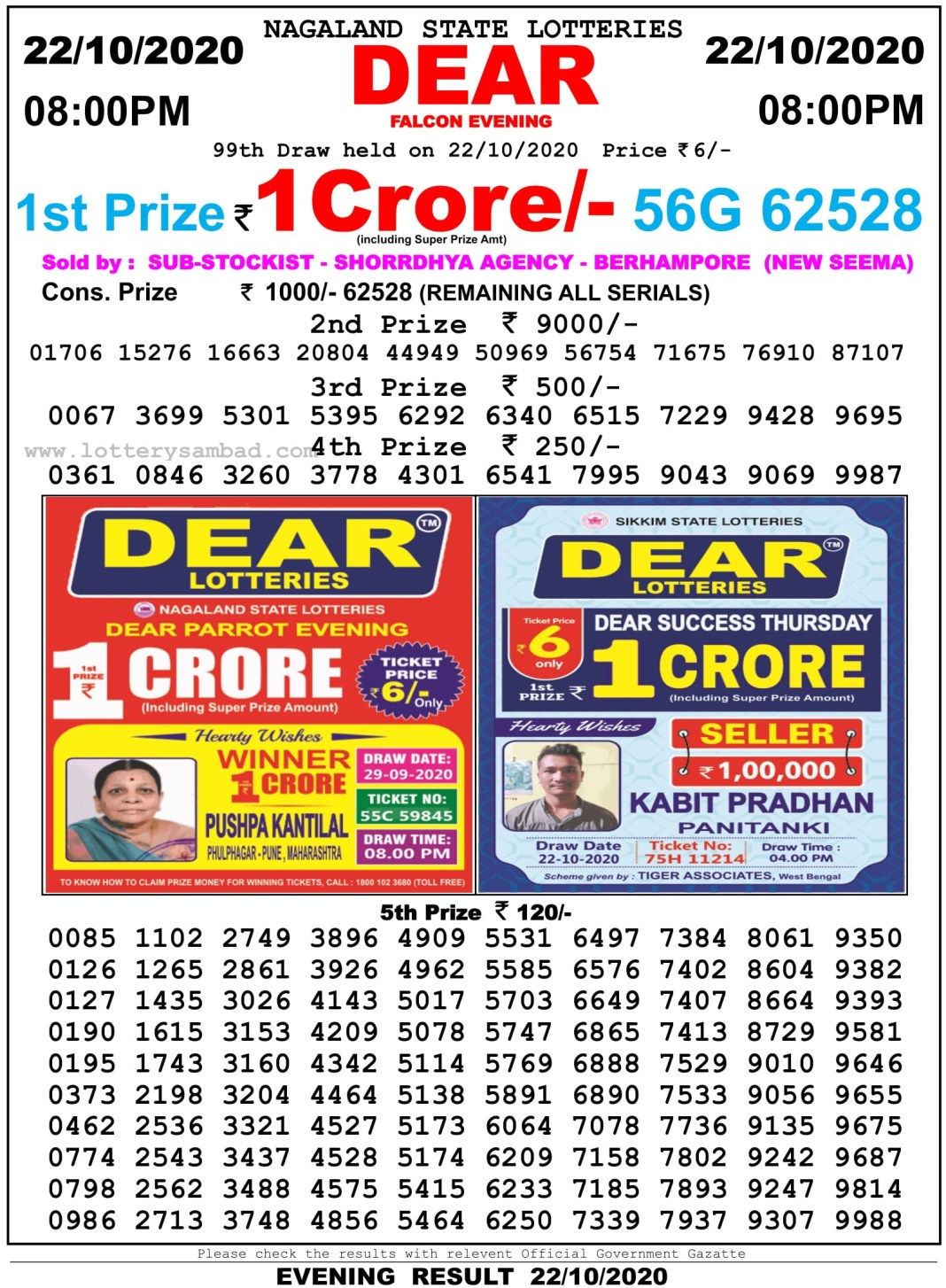 Nagaland State Lottery Result 8 PM 22.10.2020